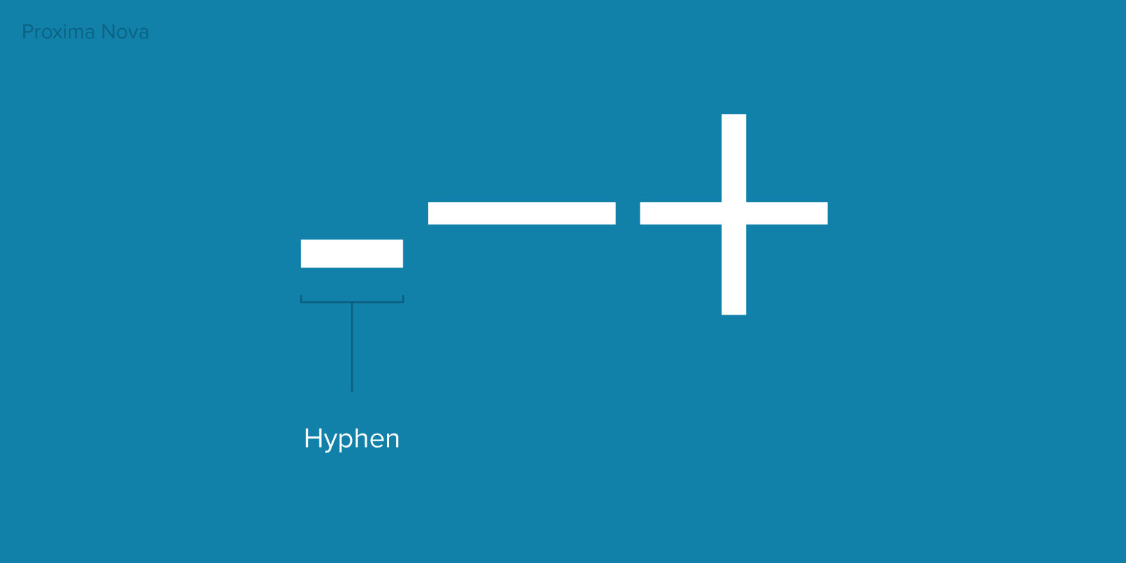 A true minus sign is placed higher, longer, and thinner than a hyphen. Same as the thickness and length of a plus sign.