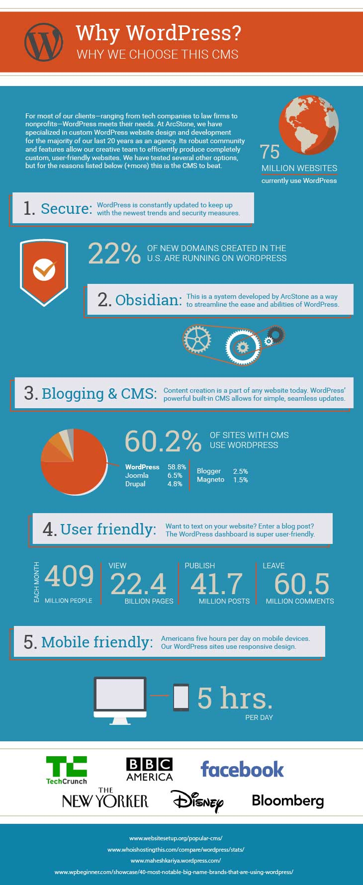 Blog-Why-WordPress-Infographic.jpg