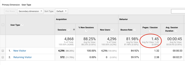 Pages-per-session-google_analytics_metrics.png