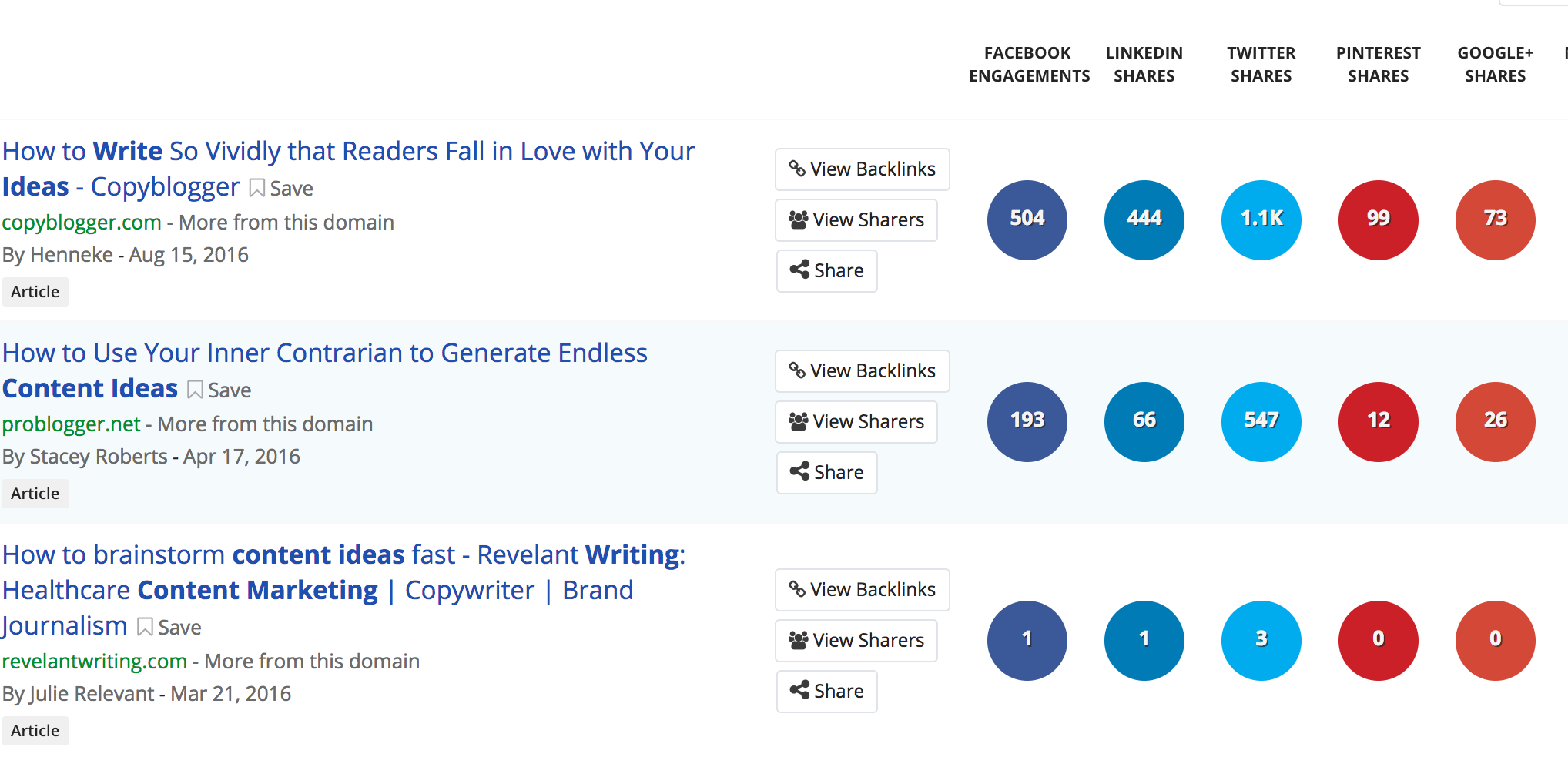 content-marketing-writing-prompts-BuzzSumo
