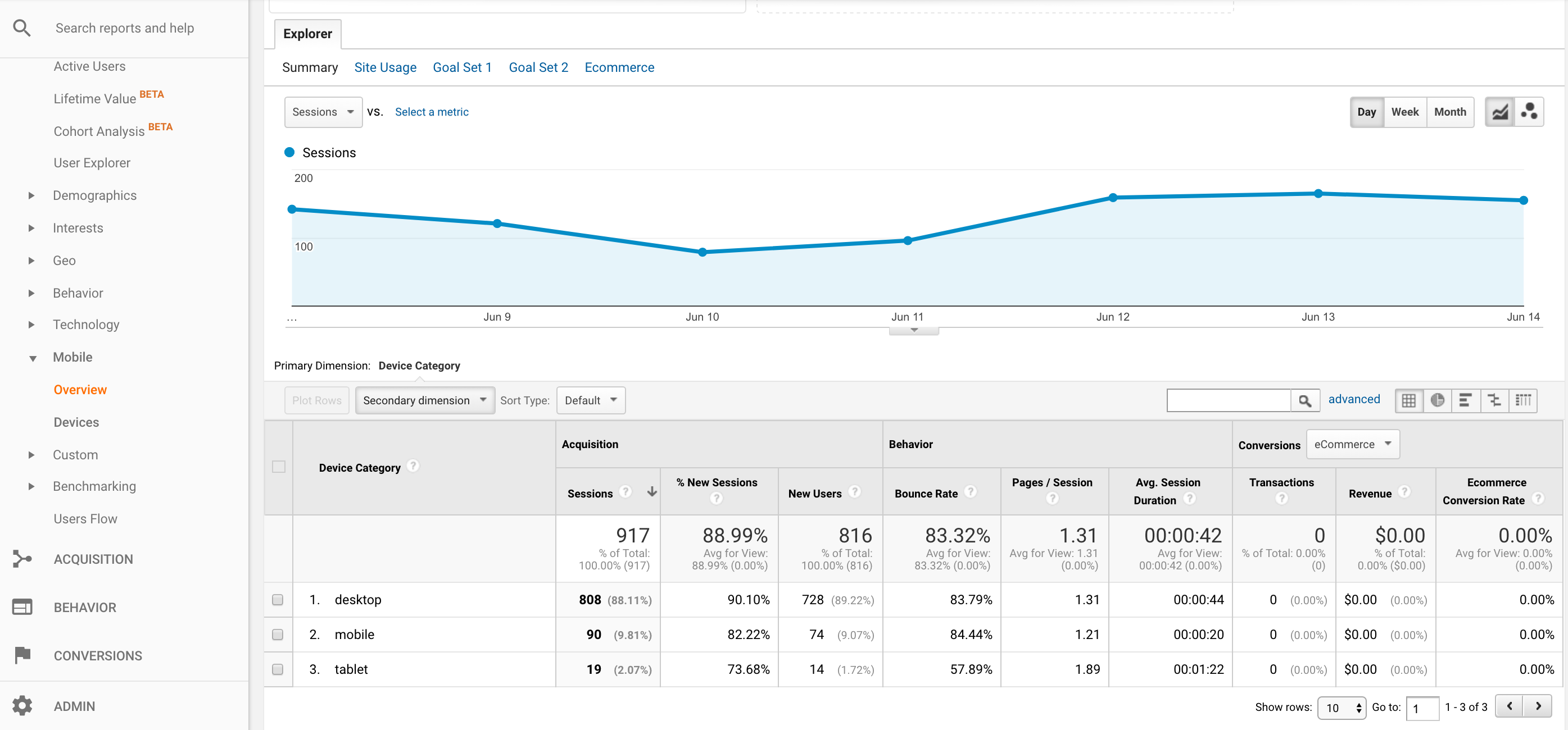 analytics-mobile-content-marketing-strategy