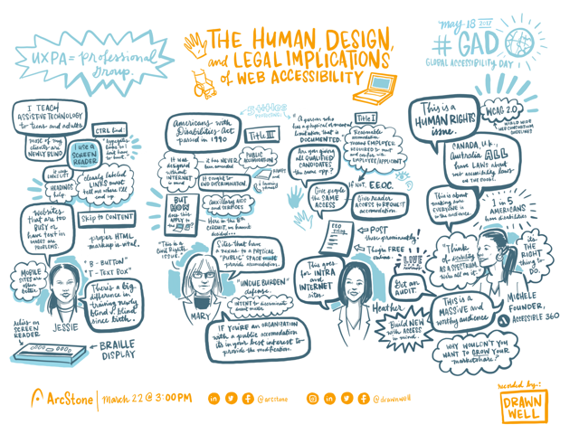 The_Human,_Design,_and_Legal_Implications_of_Web_Accessibility.png