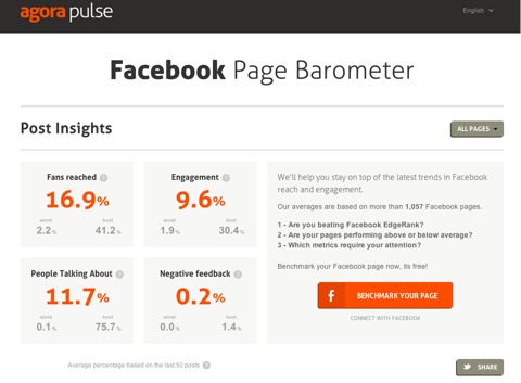 agorapulse-barometer-nonprofit-tech-tools