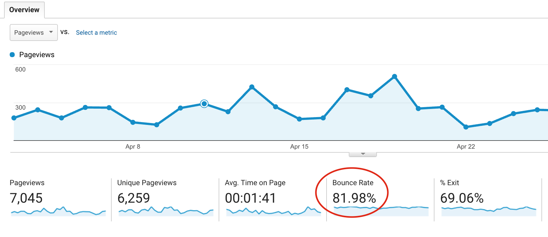 bounce-rate-google_analytics_metrics.png