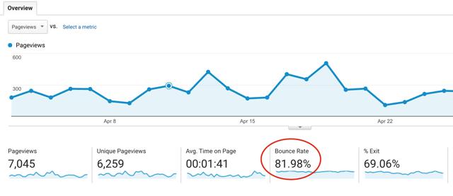 bounce-rate-google_analytics_metrics.png