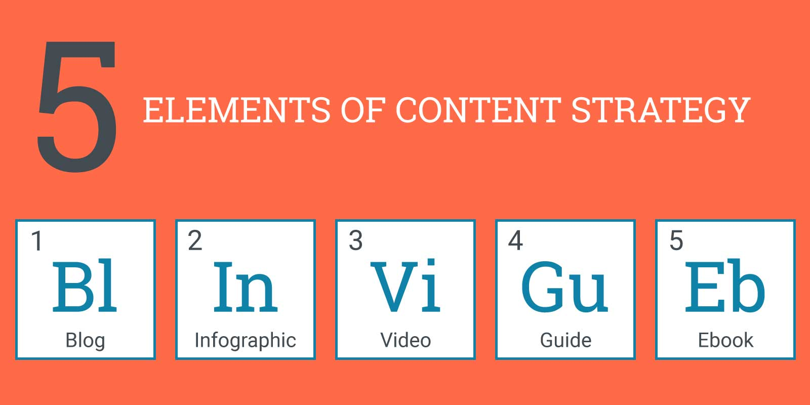 content-marketing-strategy-formats