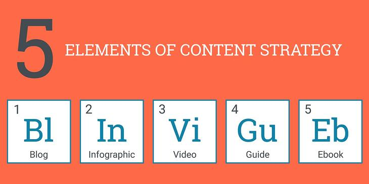 content-marketing-marketing-formats.jpg