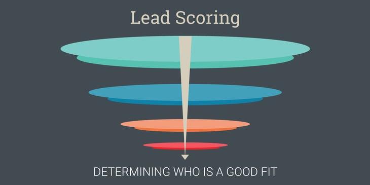 lead-scoring-guide-1.jpg