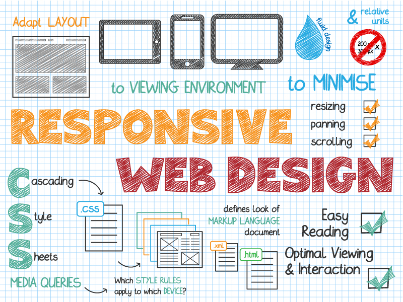 ultimatewebsitedesignguide