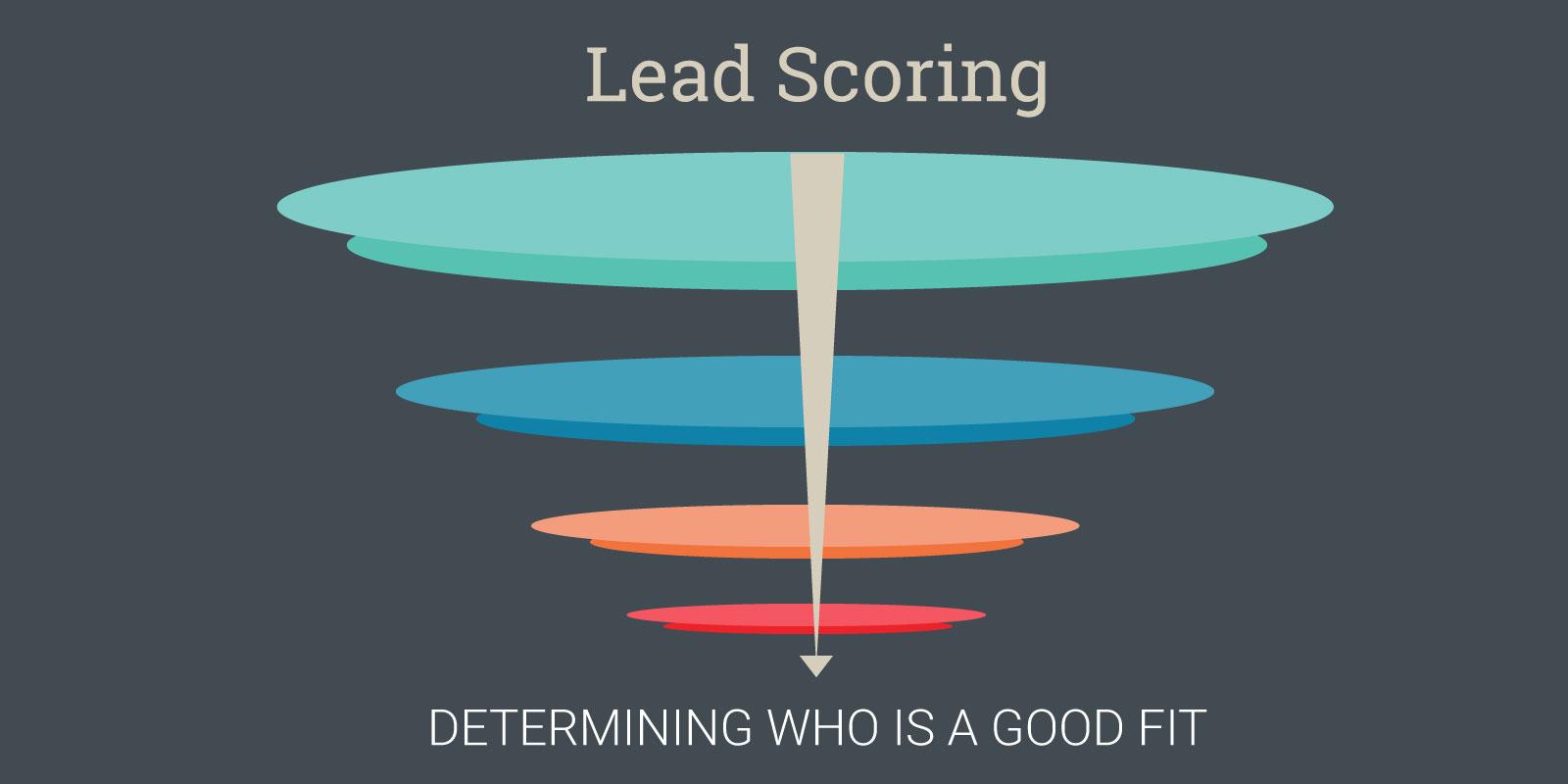 ArcStone Blog | Lead Generation
